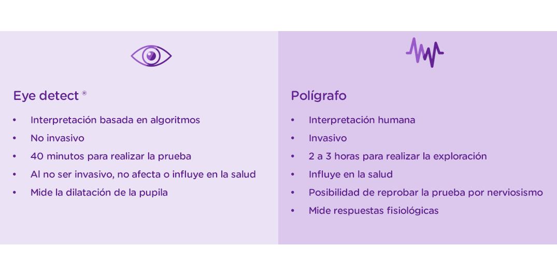 estudios_confiabilidad2